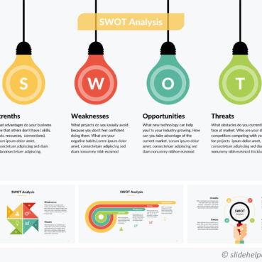 SWOT analysis ppt presentation template